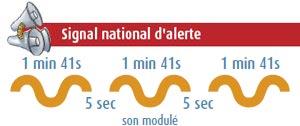 Signal d alerte national